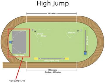untitled document rh northwesttrack org 1600M Olympics World Record 1600M